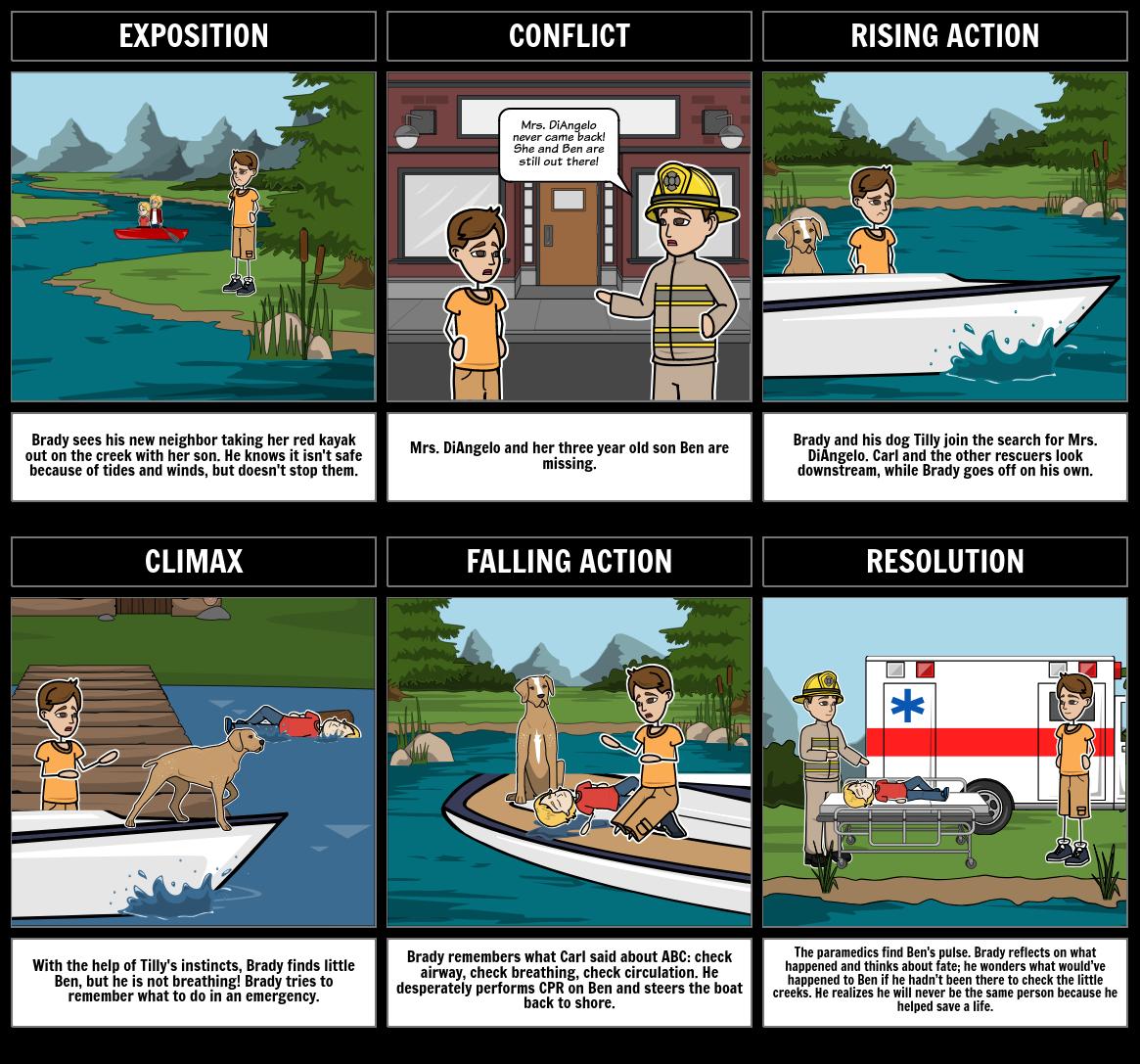 red kayak by priscilla cummings storyboard activities rh storyboardthat com Guide Canoe Canoe and Kayak