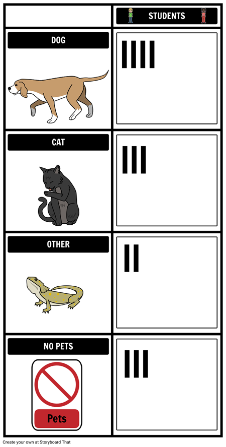 Number of Pets - Tally Chart Example