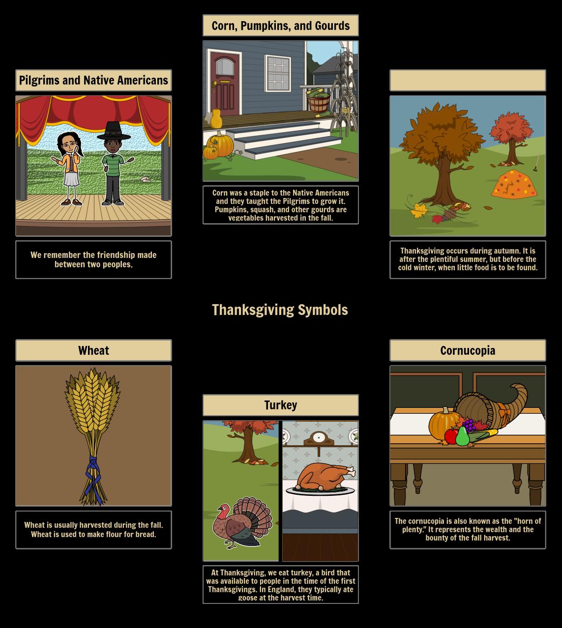 Thanksgiving - Symbols