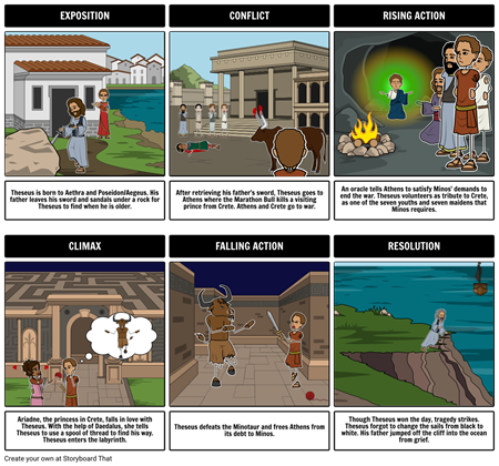 romulus and remus story 39 s impact on rome storyboard. Black Bedroom Furniture Sets. Home Design Ideas