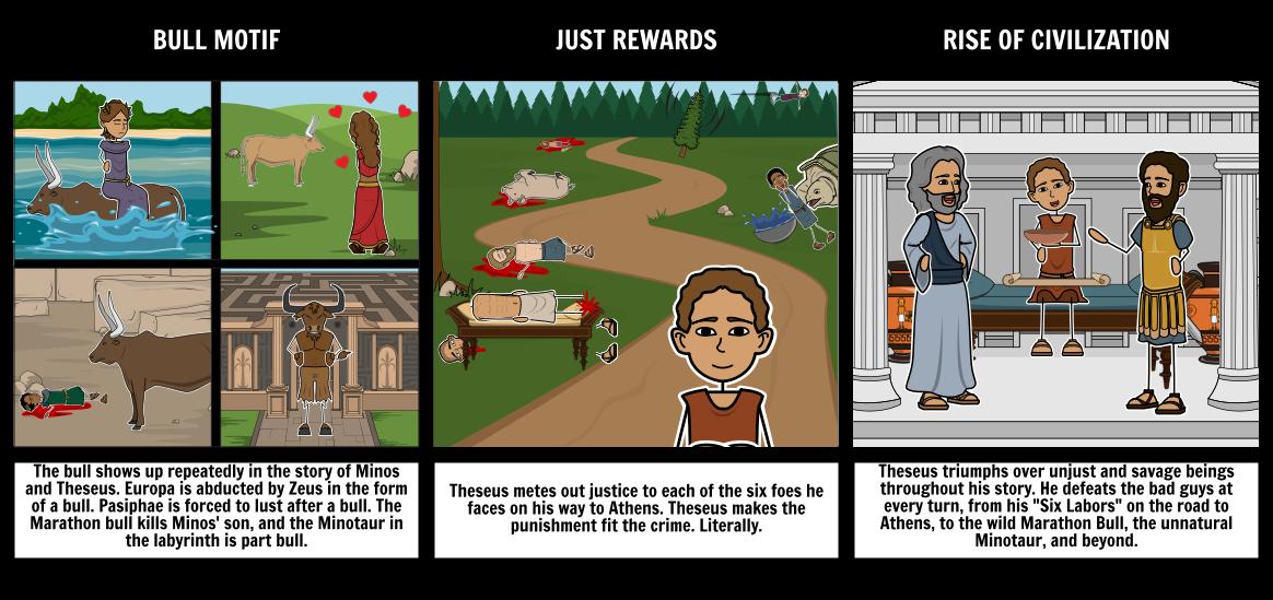 Theseus Summary
