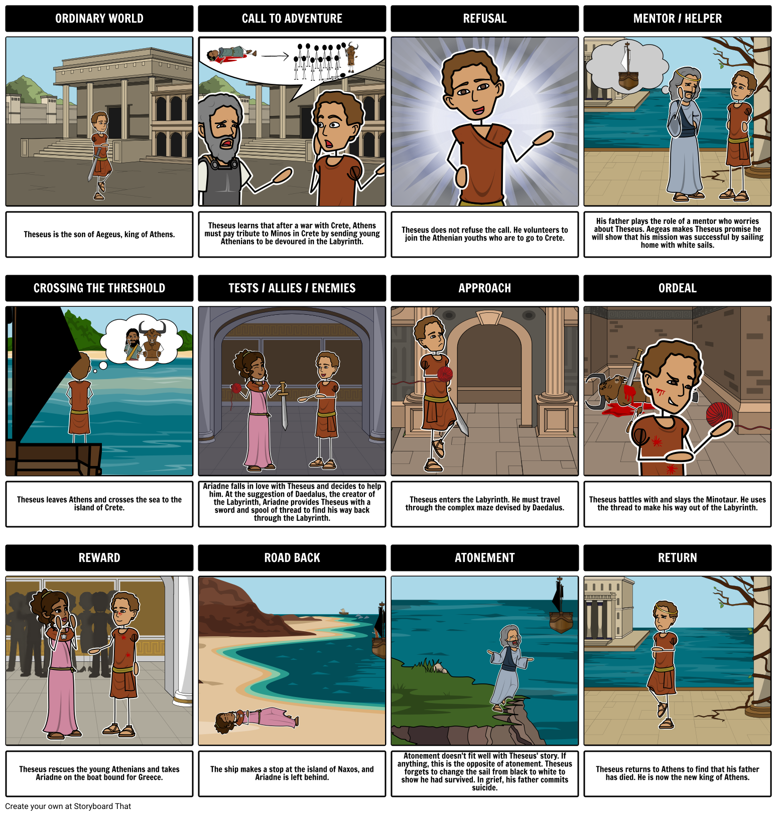 mythology summary and analysis greek mythology Many fairy tales share basic elements with classical myths  so feel free to join  our exploration of old greek and roman myths with brief summaries  click  here to visit our frequently asked questions about html5 video.