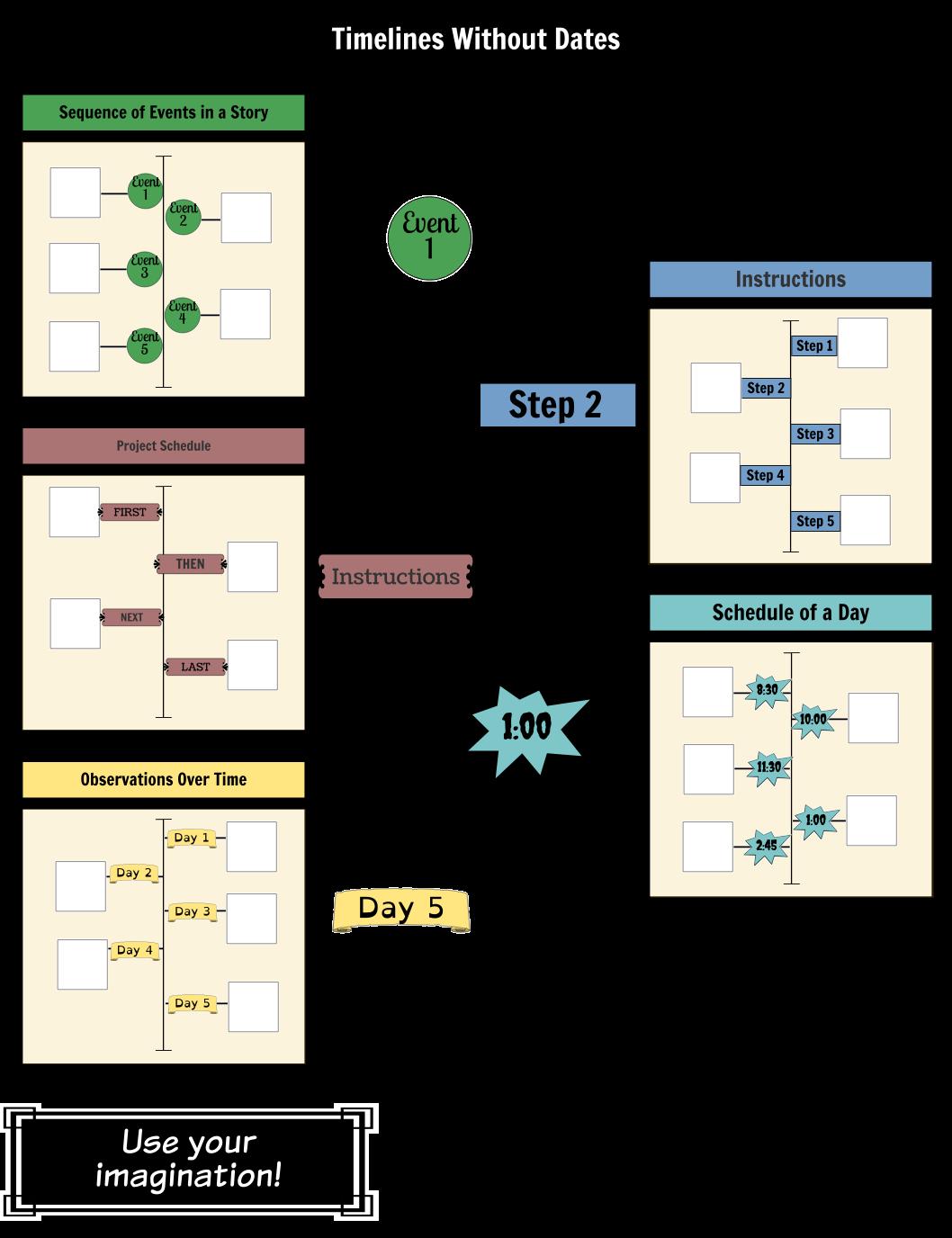 Timeline Template Maker | Reihenfolge der Ereignisse ...