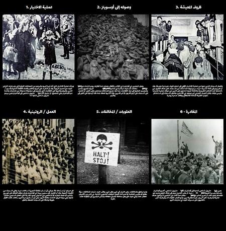 تاريخ المحرقة - الحياة في أوشفيتز