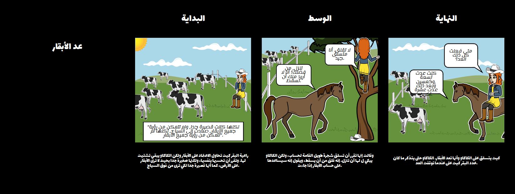 راعية البقر كيت والكاكاو - ملخص