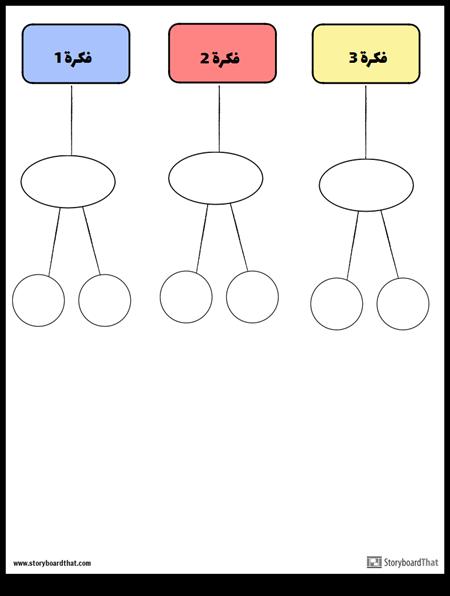 قالب الرسم البياني التقارب