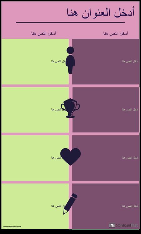 مقارنة قالب الرسم البياني