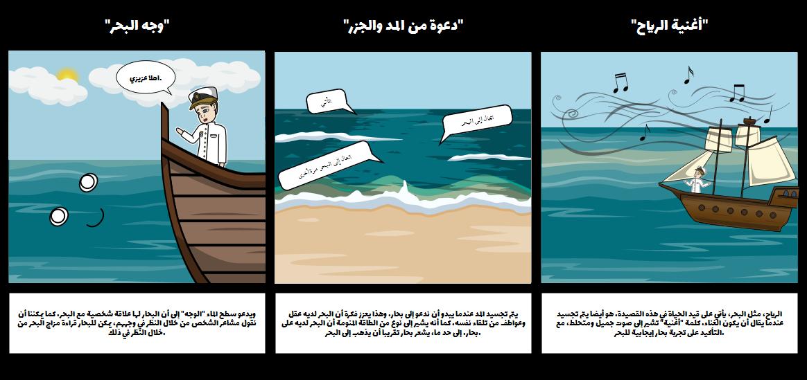 حمى البحر اللغة التصويرية