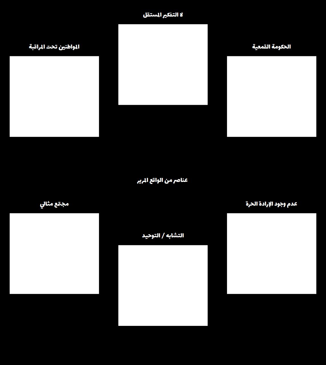 عناصر قالب الواقع المرير
