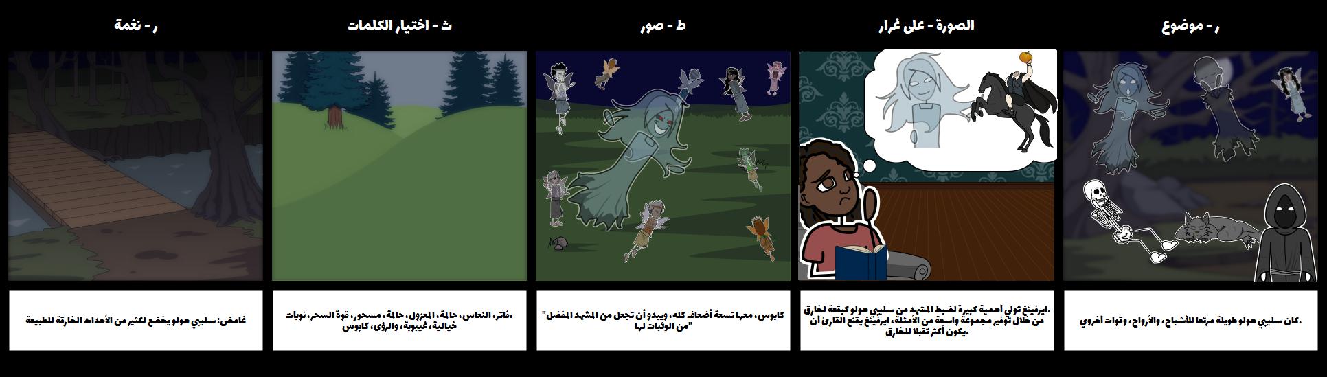 أسطورة تويست جوفاء نعسان Storyboard par ar-examples