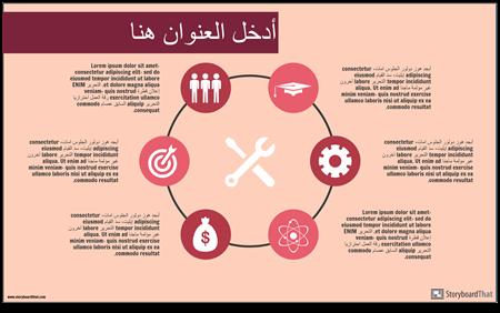 معلومات عملية التصميم -1