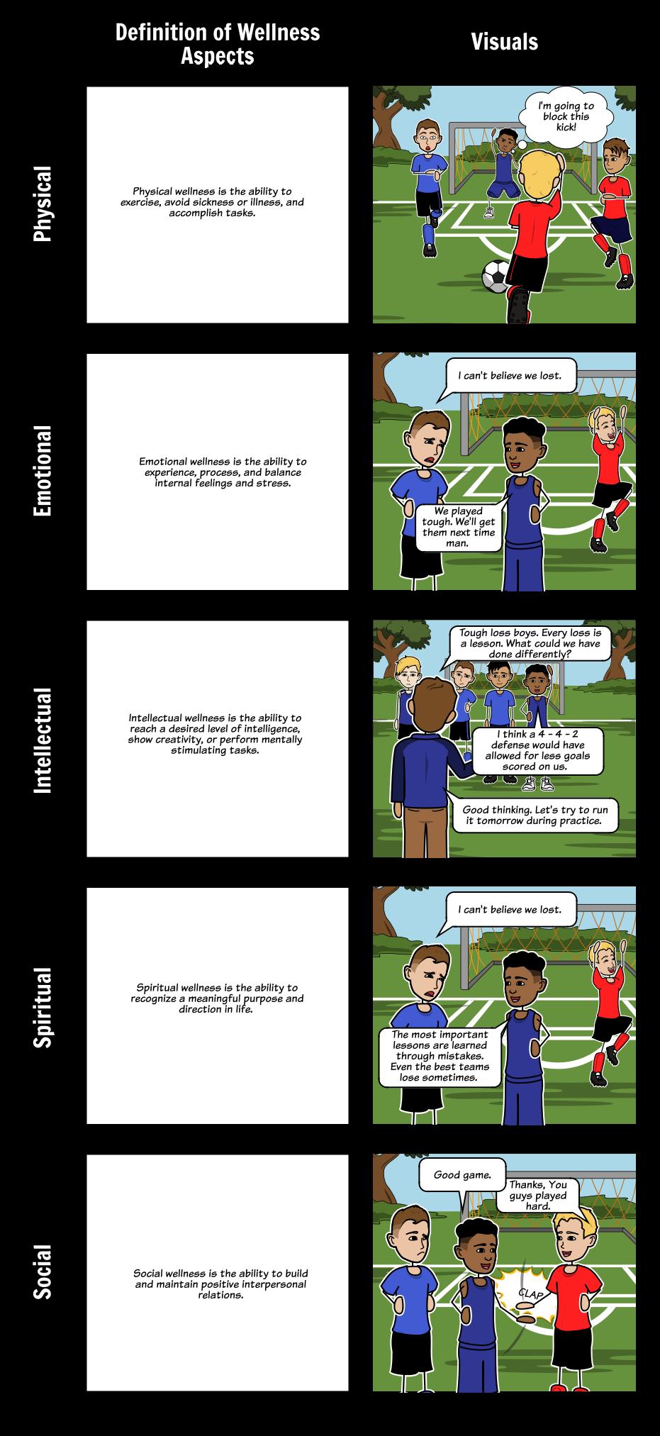 أمثلة شخصية من العافية