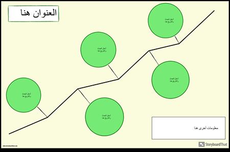 الجدول الزمني الأفقي 2