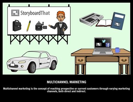 التسويق متعدد القنوات