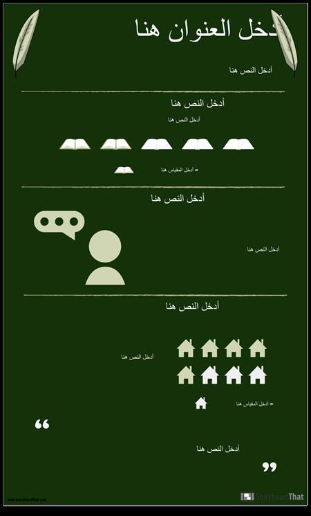المؤلف / رواية دراسة Infographic