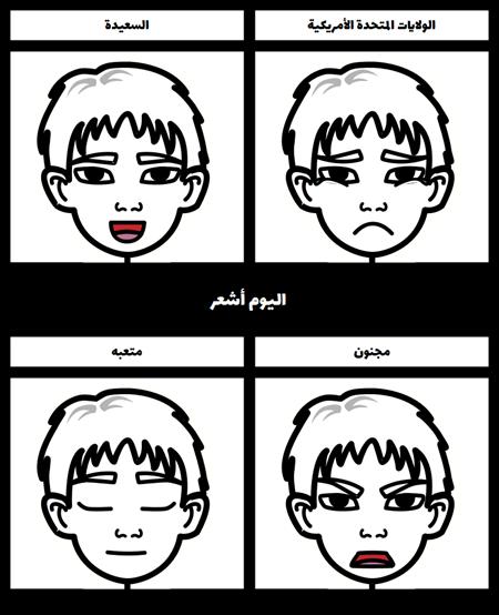 عاطفة الرسم البياني 1