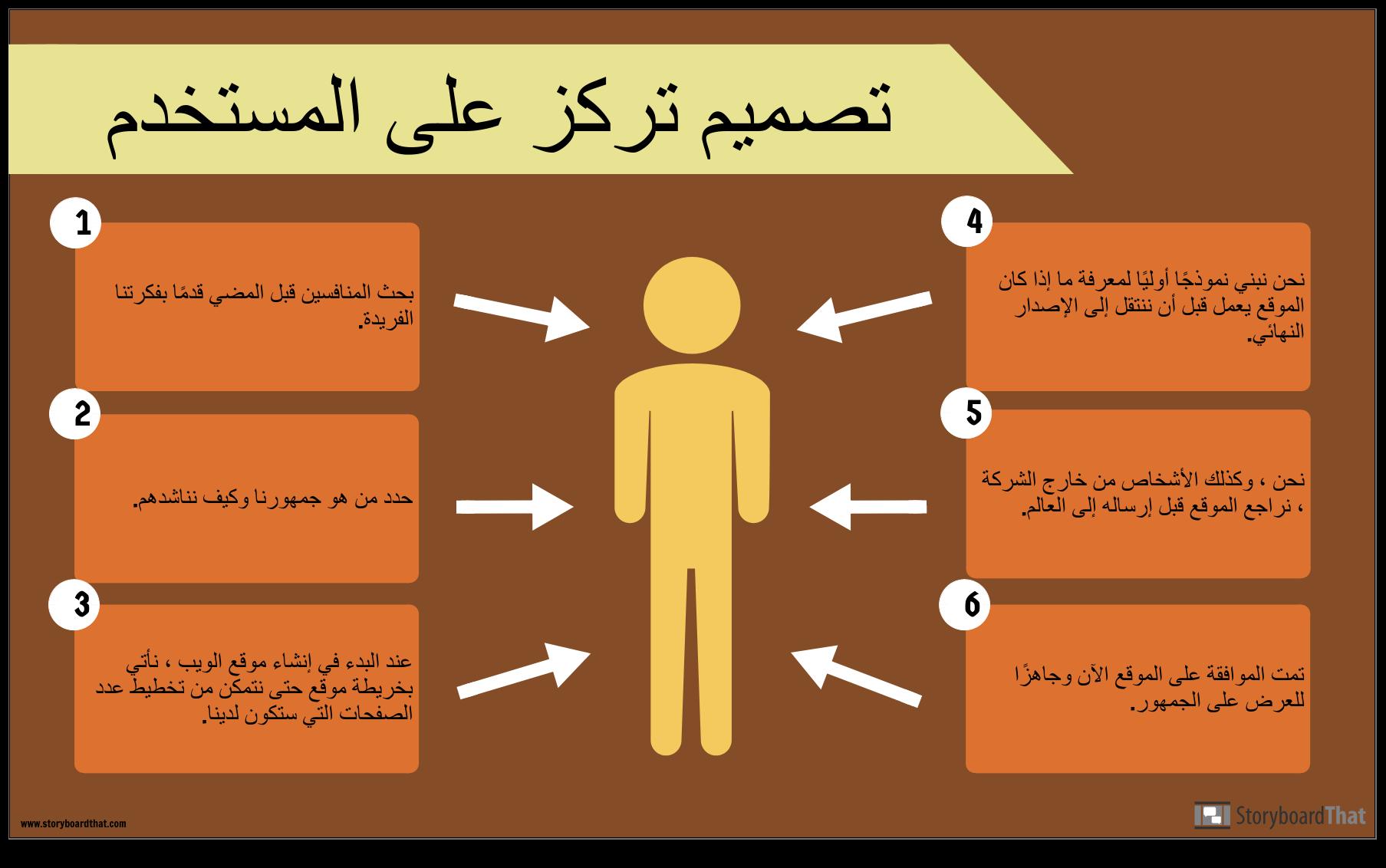 مثال تصميم المستخدم