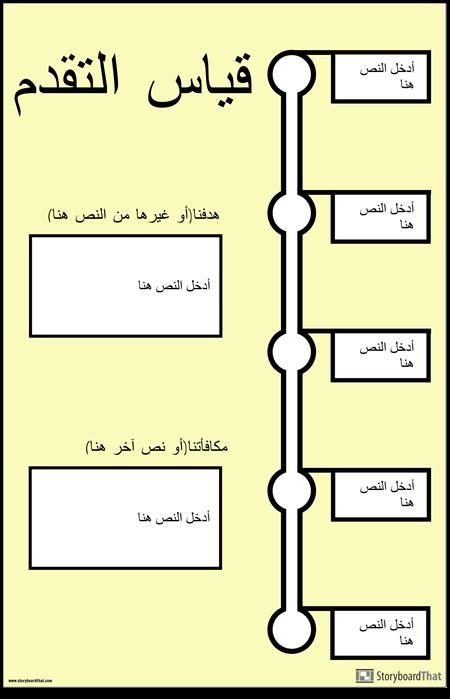 قياس التقدم المشارك