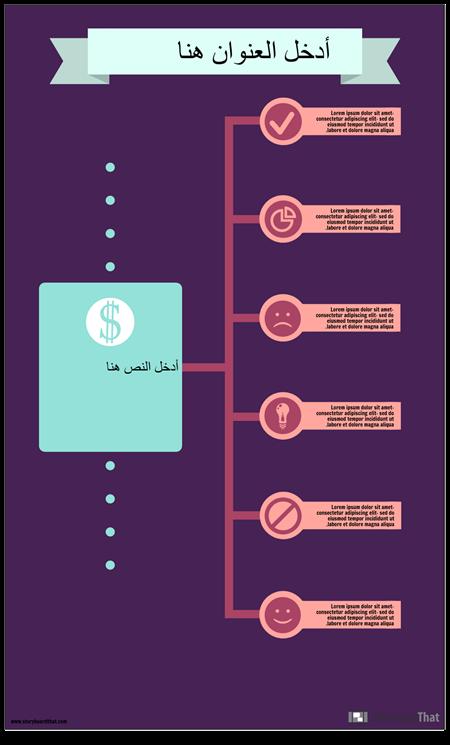 المعلومات المالية 3