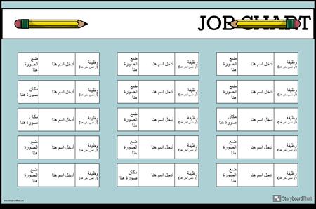 رسم تخطيطي للوظيفة