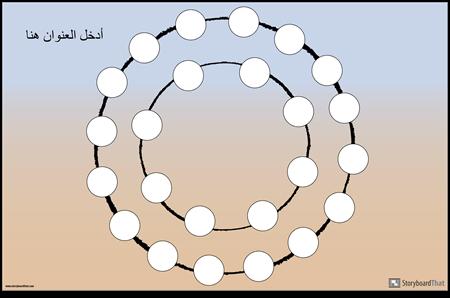 دائرة لعبة المجلس