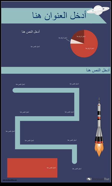 انفوغرافيك الفضاء