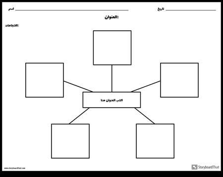 خريطة مفاهيم فارغة 3 Kharita Blog
