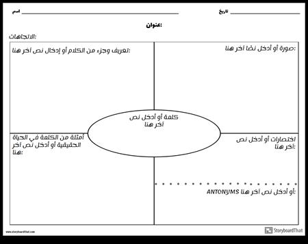 المفردات - نموذج Frayer التقليدي