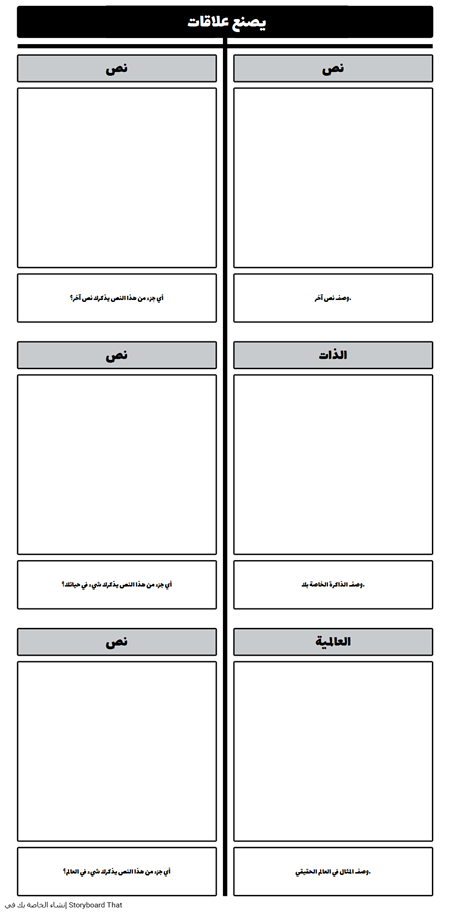 اتصالات نص قالب T-الرسم البياني