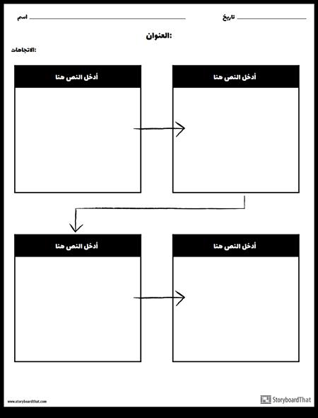 مخطط التدفق - 4