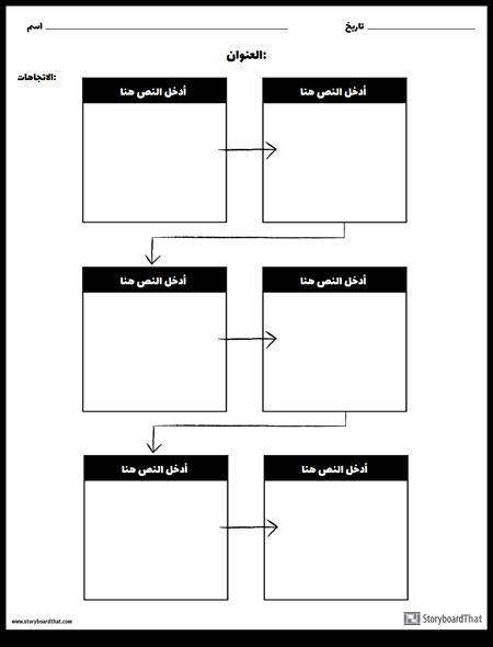 مخطط التدفق - 6