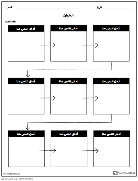 مخطط التدفق - 9