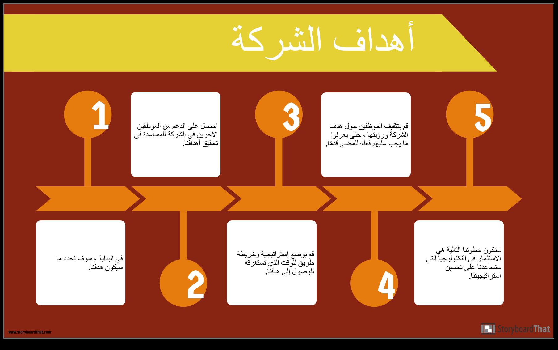 الأهداف أمثلة