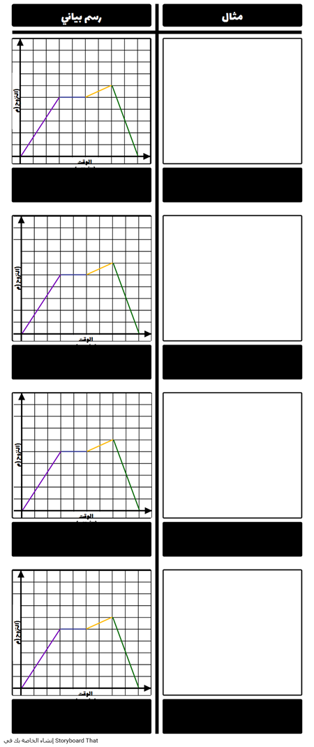 نموذج النزوح