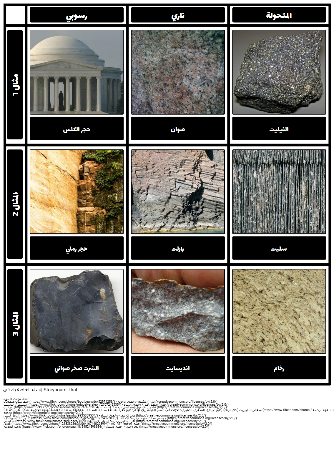 أنواع الصخور Storyboard By Ar Examples