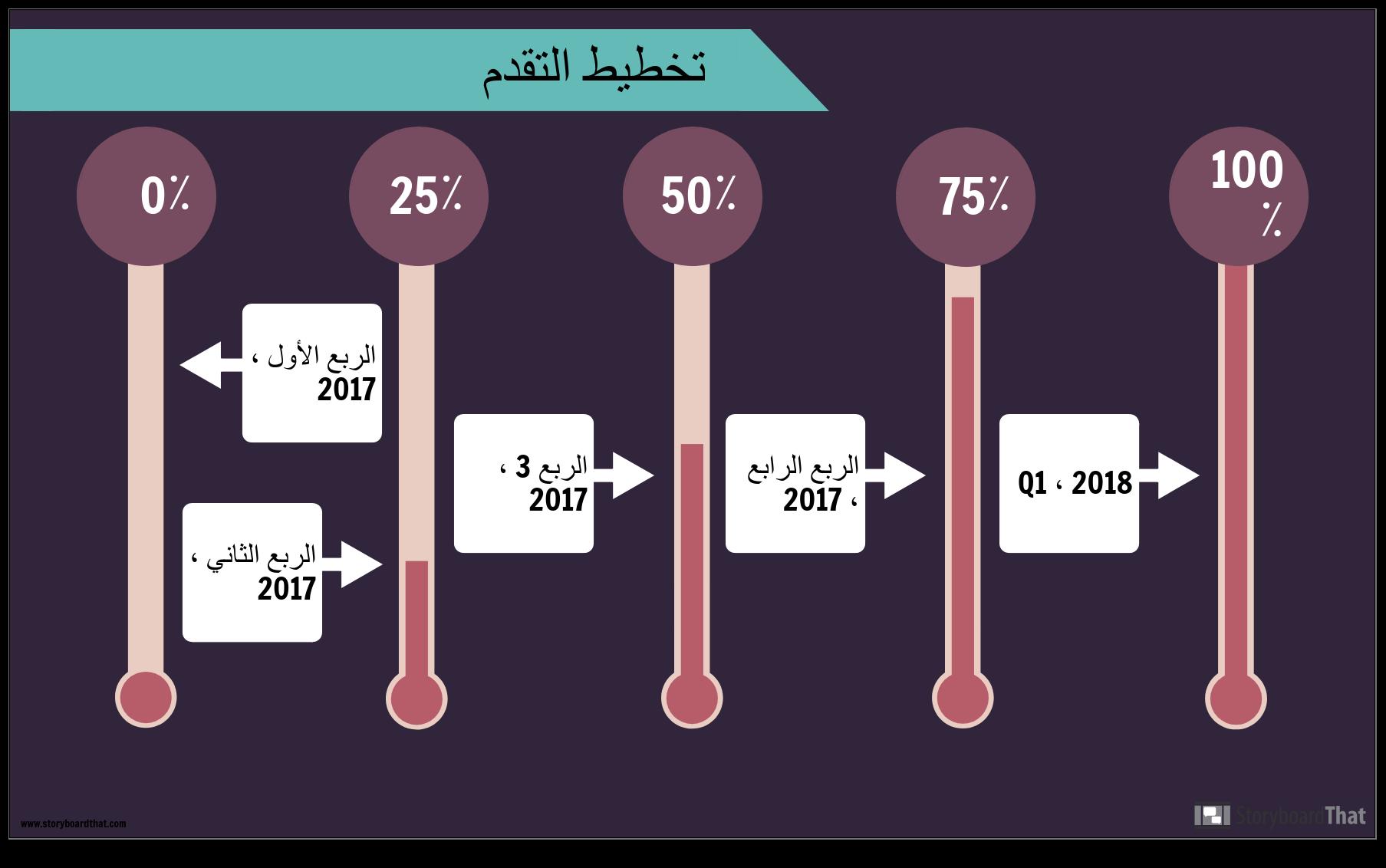 شريط التقدم info-1