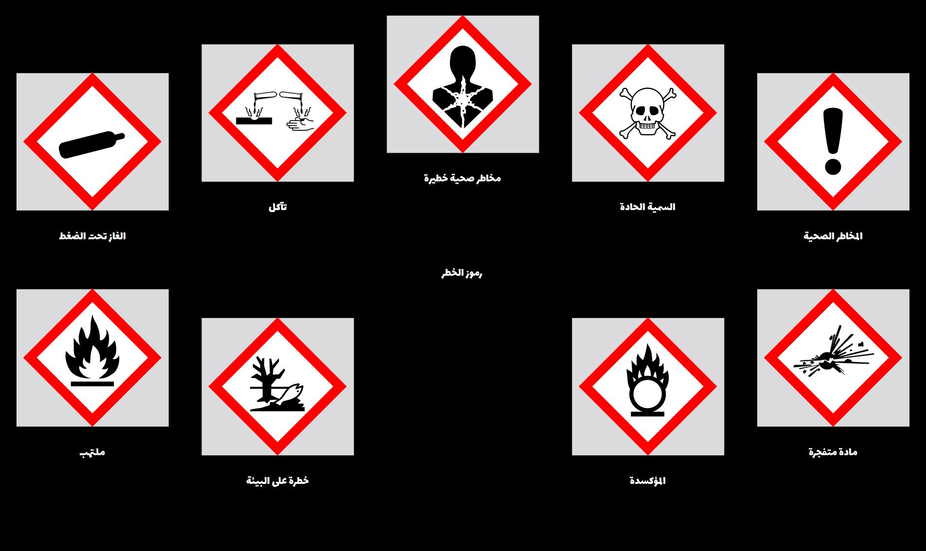 رموز الخطر
