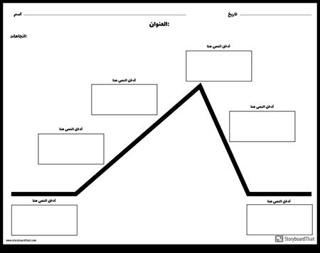 مخطط الرسم