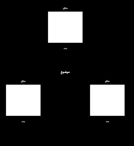 3 الخلية دائرة التصميم