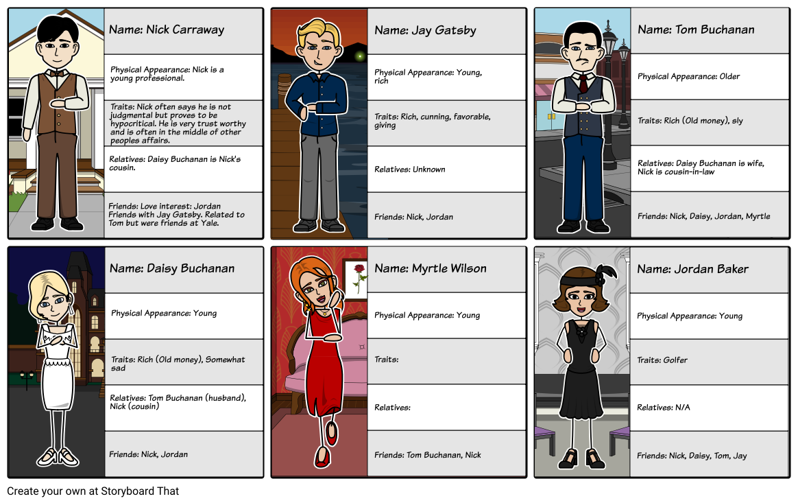 Character Descriptions - The Great Gatsby Storyboard
