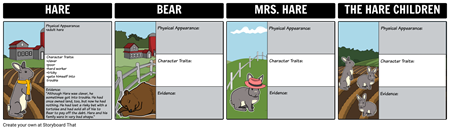 Tops and Bottoms Character Map