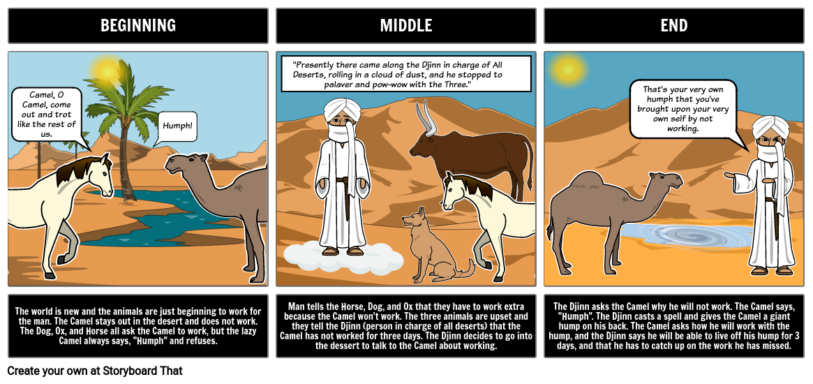 How the Camel Got His Hump Summary