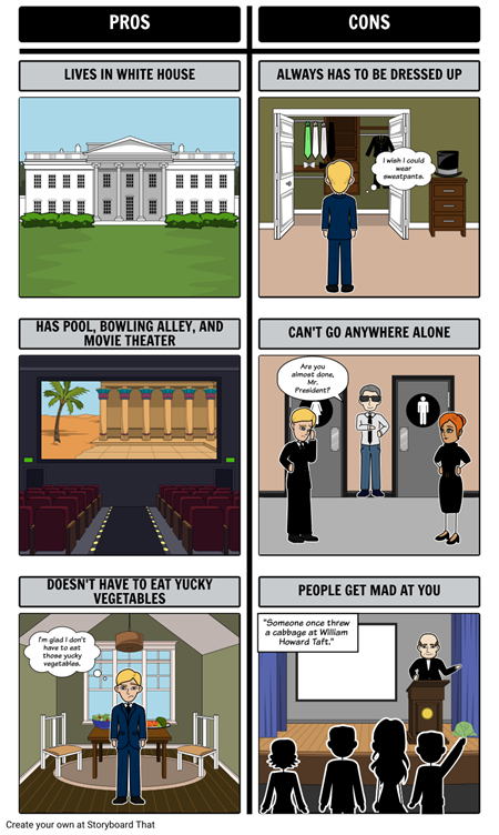 So You Want to be President? - Compare/Contrast