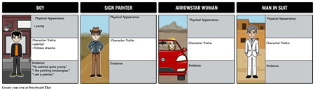 The Sign Painter - Character Map