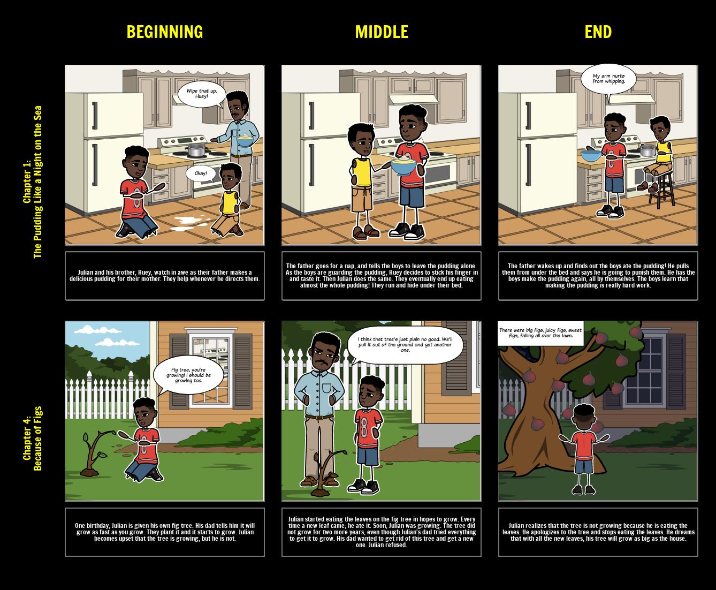 worksheet The Stories Julian Tells Worksheets the stories julian tells summary storyboard activities summary