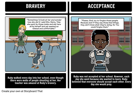 The Story of Ruby Bridges - Theme