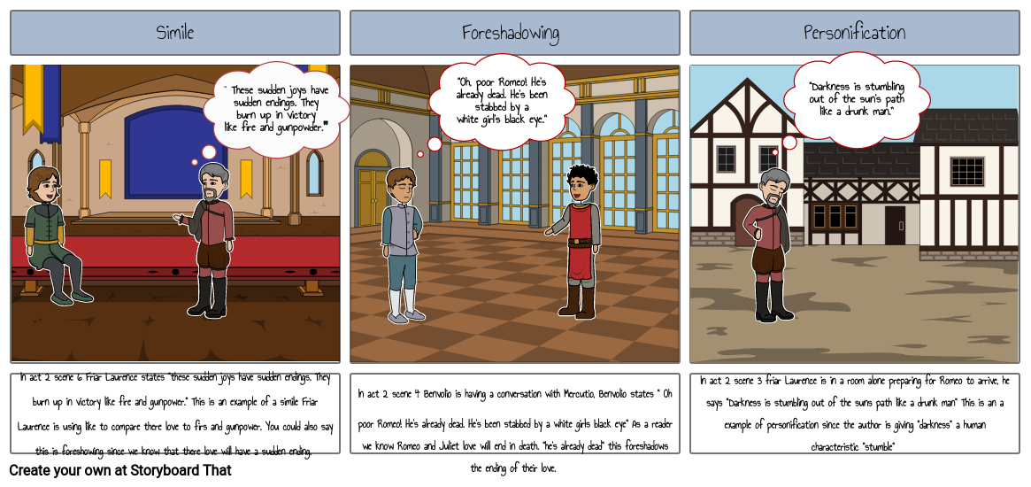 Act 2 story board