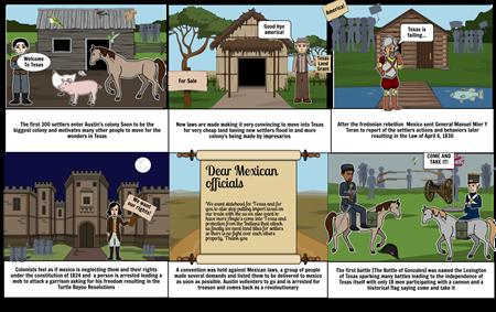 Texas History Storyboard