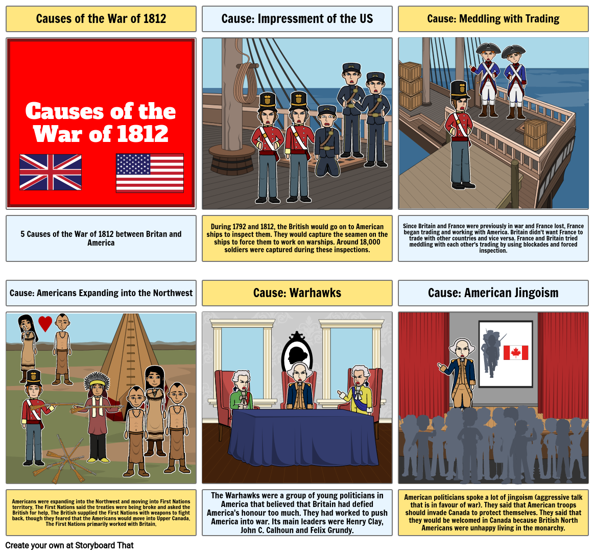 Causes of the War of 1812 (History)