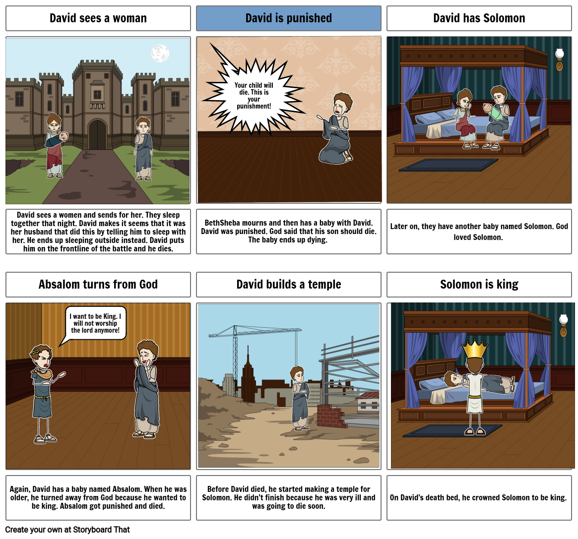 Storyboard project chapter 12